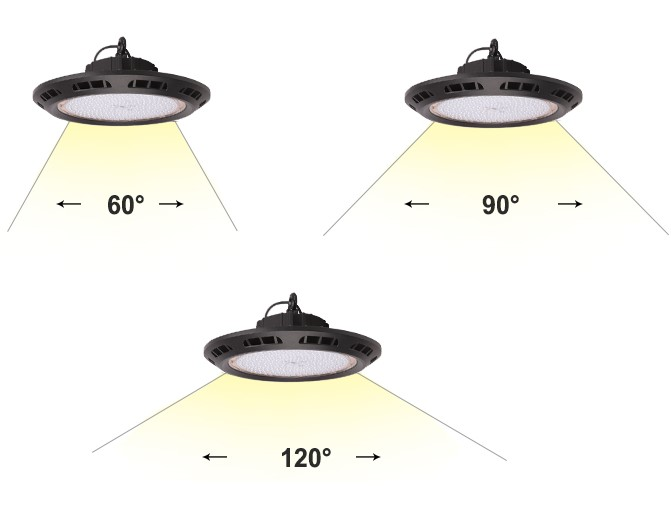 ufo high bay light optics degree